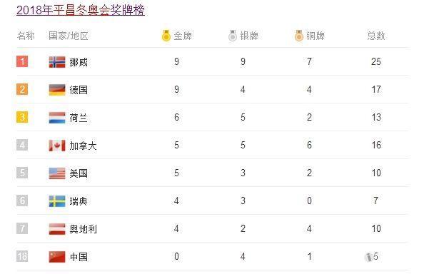 冬奥会奖牌2.jpg