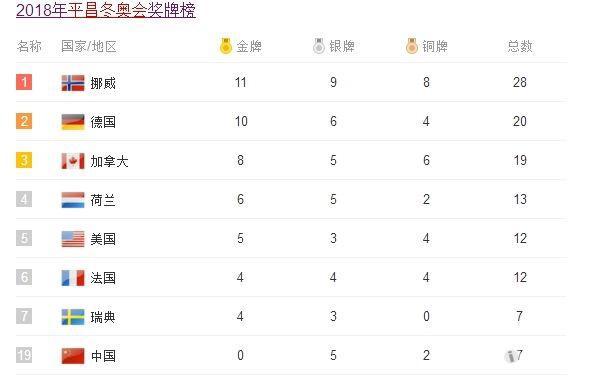 冬奥会奖牌6.jpg
